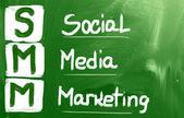 Marketingconcept handgeschreven met krijt op een schoolbord — Stockfoto