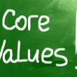 Stock Photo: Core Values Concept