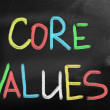 Core Values Concept — Stock Photo