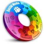 Circular puzzle, social media concept — Stock Vector #24483751