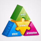 Prism puzzle. Marketing MIX concept. — Stock Vector