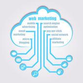 Web marketing concept. — Stock Vector