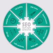 Recherche moteur optimisation infographique — Vecteur