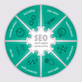 Search engine optimierung infographik — Stockvektor