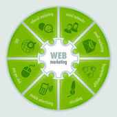 Web marketing infographic — Stock vektor