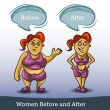 Stock Vector: Women Before and After, vector