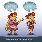 Women Before and After, vector — Stock Vector