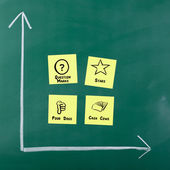 Axis and sticky notes with BCG Matrix on blackboard — Stock Photo