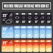 Vector of Weather Forecast interface icon set.Illustration eps10 — Stock Vector #47419971