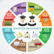 Vector circle education concepts with icons infographics  — Imagen vectorial