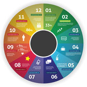 Infographic Circle Chart — Stock Vector
