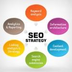 SEO strategy — Stock Vector