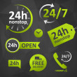 Постер, плакат: Call us open hours free delivery twenty four hours