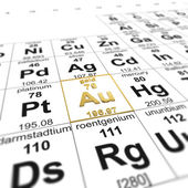 Table of elements Gold — Stock Photo