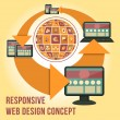 Responsive Web Design Concept — Stock Vector