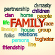 Stock Photo: Family words