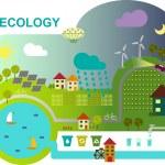 Vector illustration of ecologically friendly production methods and zemlideliya elektoenergii — Stock Vector #29342859