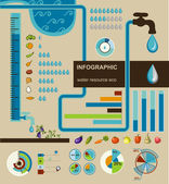 Water resource eco infographic — Stock Vector