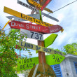 Постер, плакат: Unusual street marker Key West