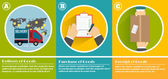 Internet shopping process of purchasing — Vecteur