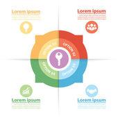 Kruh infografiky klíčových faktorů úspěchu — Stock vektor