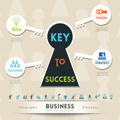 Key to Success in Business Illustration — Stock Vector