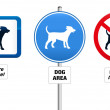 Постер, плакат: Dogs Prohibitory and Mandatory Sign