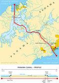Panama Canal Political Map — Stock Vector