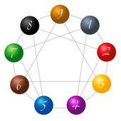 Enneagram Figure Spheres White — Stock Vector