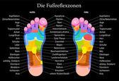 Foot Reflexology Chart Black German Description — Stock Vector