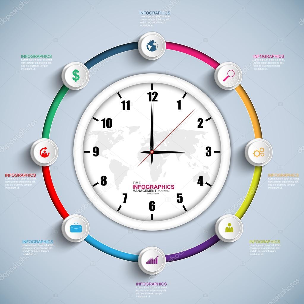 gestion du temps de travail pdf