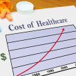 Stock Photo: Increasing Cost of Healthcare