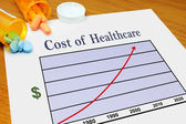 Increasing Cost of Healthcare — Stock Photo