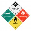 Stock Photo: Gases Warning Labels