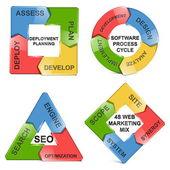 Vector website development cycles — Stock Vector