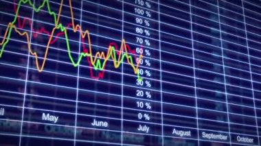 Stock Market charts in looped animation. HD 1080. — Stock Video