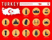 Landmarks of Turkey — Vetorial Stock