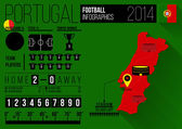 Portugal Football Infographics — Stock Vector