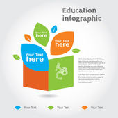 Book with leaves, info graphic about education. — Vector de stock