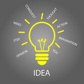 Bulb light icon for idea — Stock Vector
