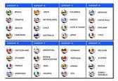 World cup fotboll system — Stockfoto
