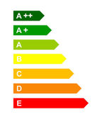 Energy efficency scale — Stock Photo