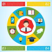 Expérience en infographie affaires plat — Vecteur