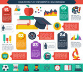 Flat infographic education background. — Stockvektor