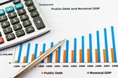 Financial and debt reports with pen and calculator — Stock Photo