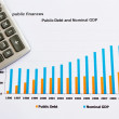 Financial graph with calculator — Stock Photo