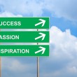 Success, Passion and Inspiration on green road sign — Stock Photo