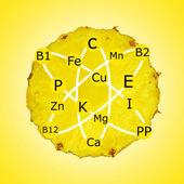 Nutritional characteristics of pineapple — Stock Photo
