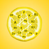 Nutritional characteristics of lemon — Stock Photo