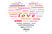 Conceptual words of love in a heart shape — Stock Photo